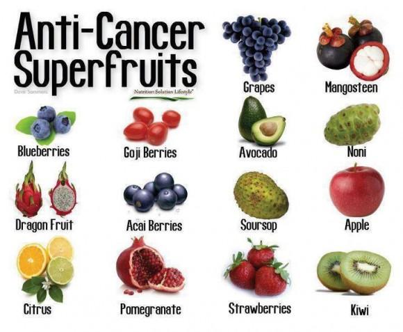 Le Bonheur protège du cancer, c'est prouvé !